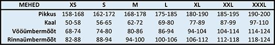 Suuruste tabel